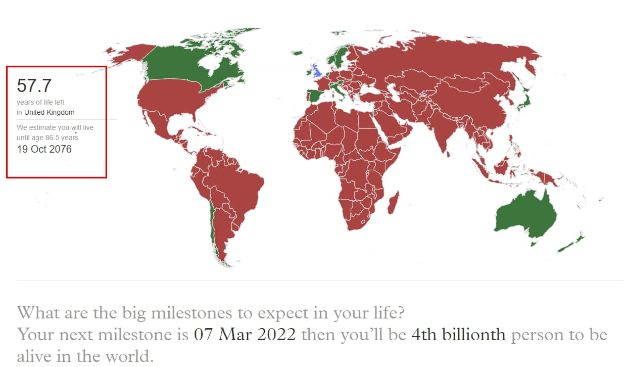 life expectancy diagram