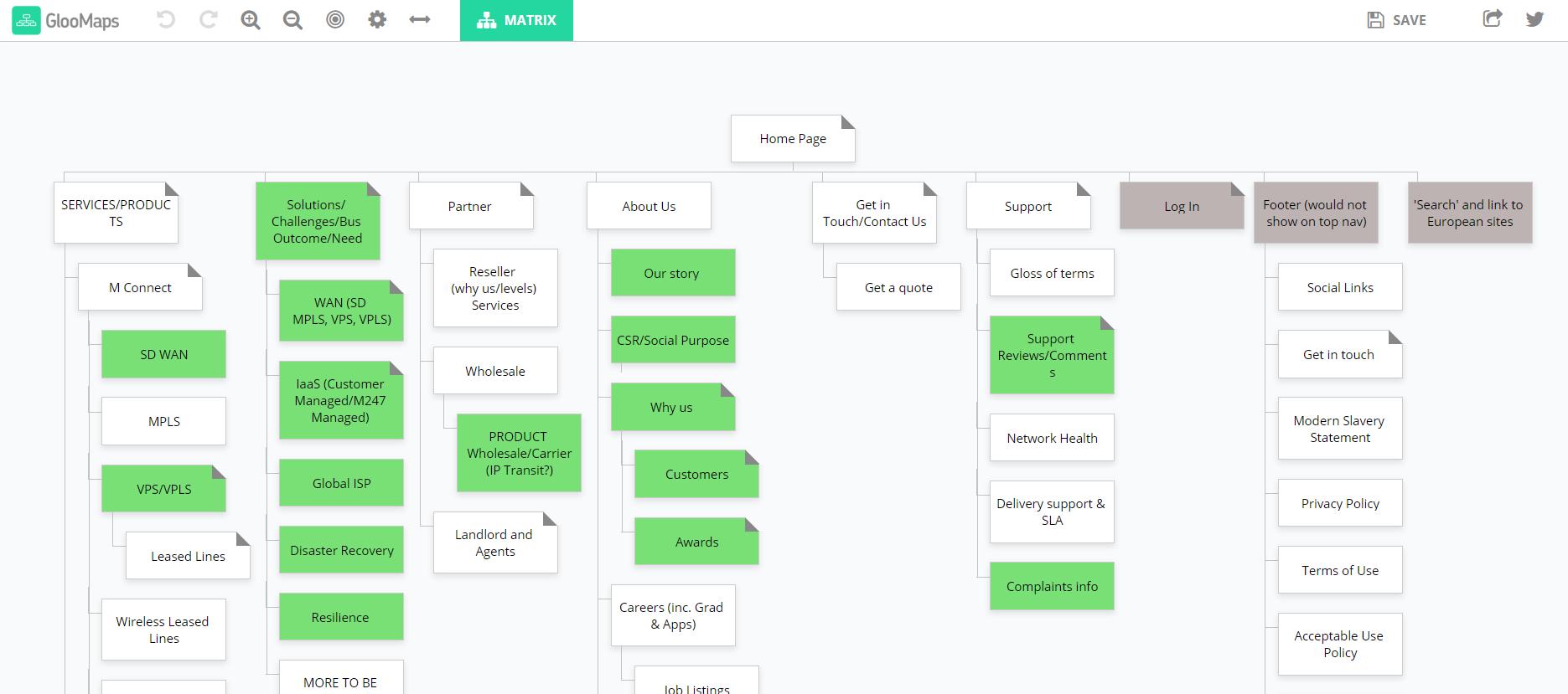 Gloomaps - sitemap example