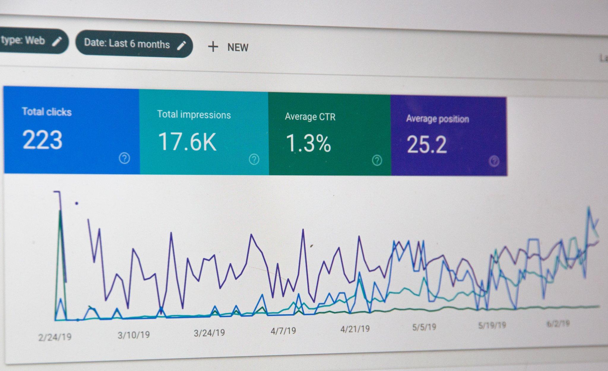 SEO Metrics tracking