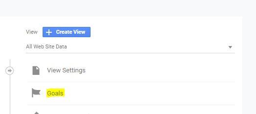 the Goals button in Google Analytics