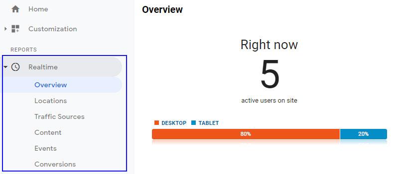 Google Analytics Realtime reports