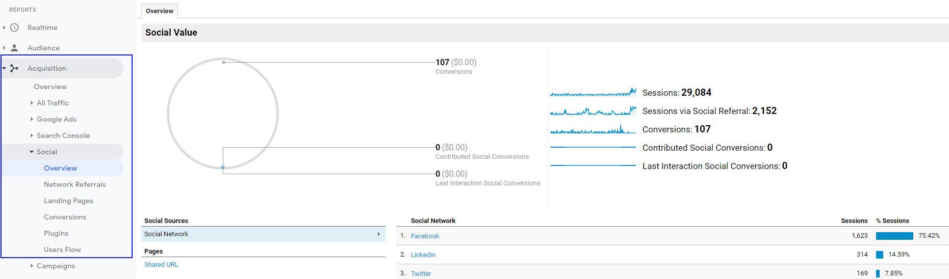 Social media statistics in Google Analytics