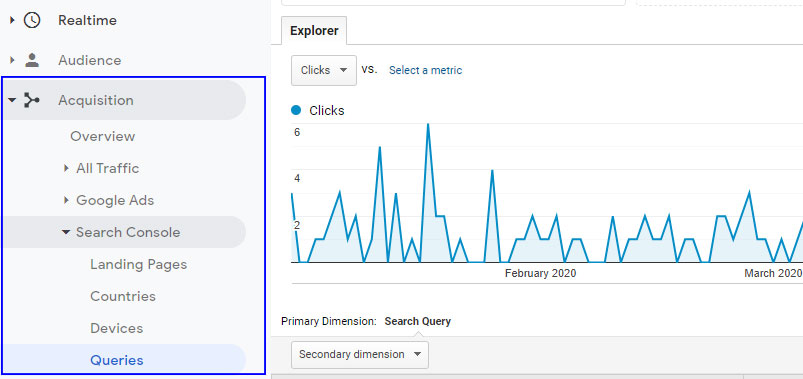 Using Google Search Console in Google Analytics