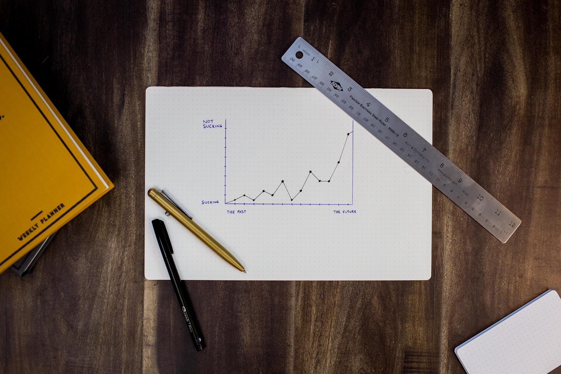 performcance planning chart