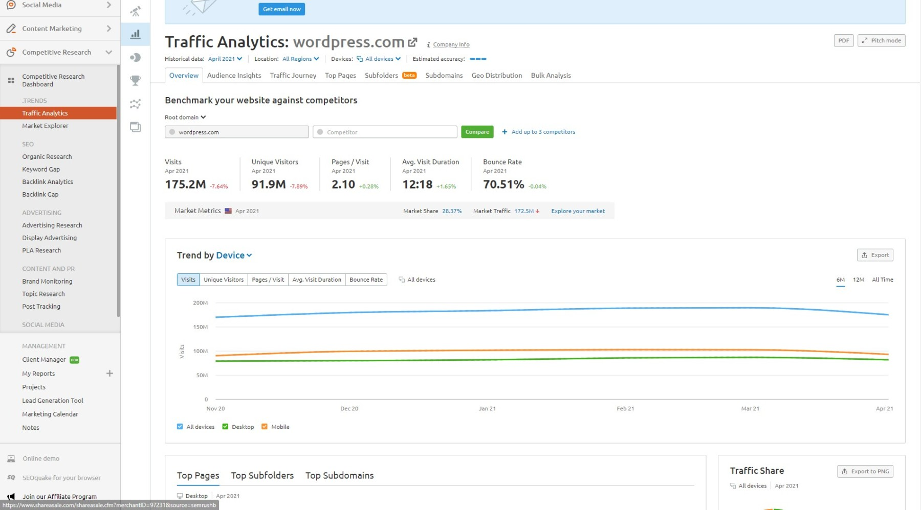 The semrush competitor traffic analysis tool being used by a Manchester SEO agency