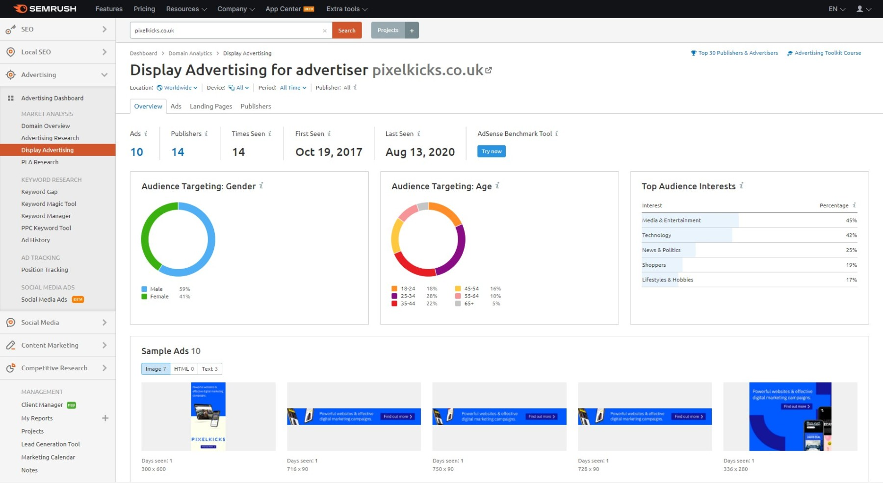 The semrush display advertising analysis tool being used by a Manchester SEO agency